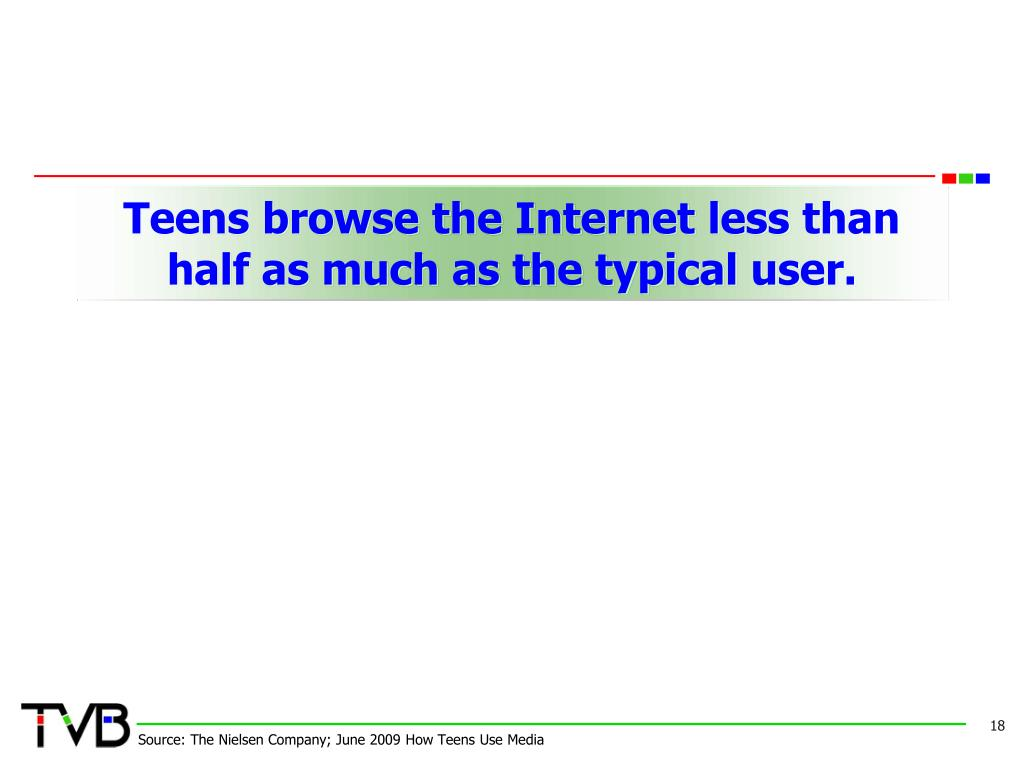 Teens browse the Internet less than half as much as the typical user.