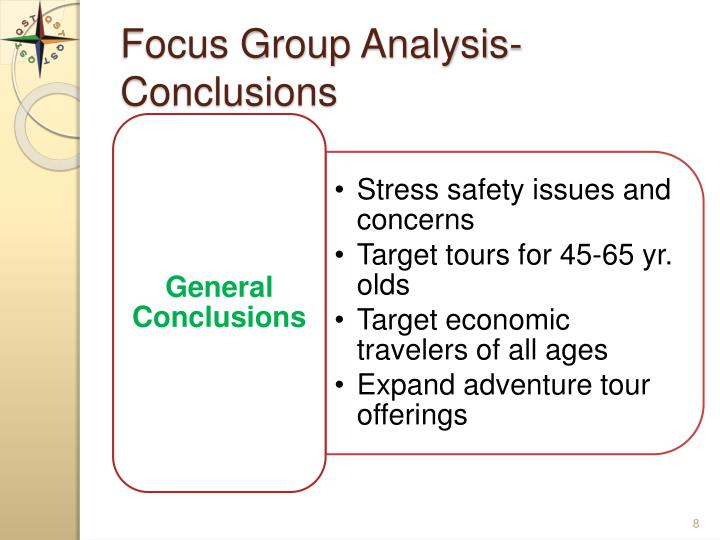 Focus Group Analysis-Conclusions