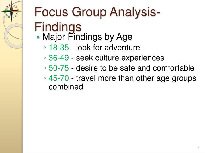 Focus Group Analysis-Findings
