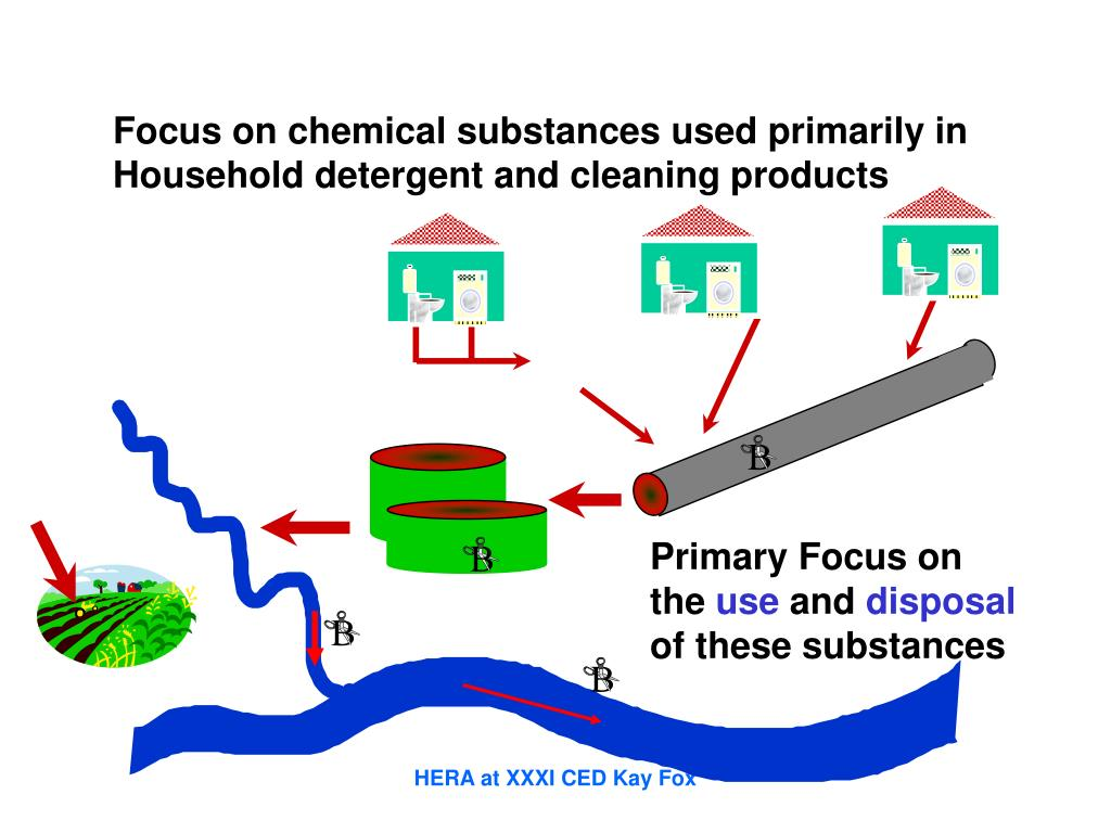 Focus on chemical substances used primarily in