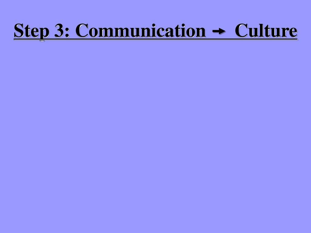 Step 3: Communication      Culture