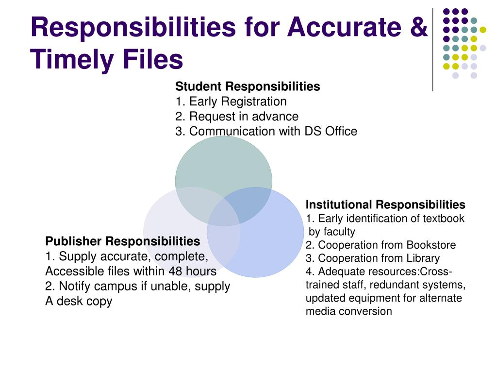 Responsibilities for Accurate & Timely Files