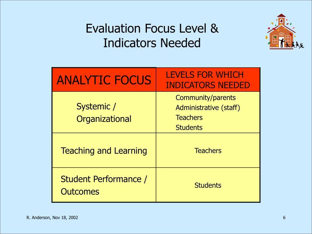 Evaluation Focus Level &