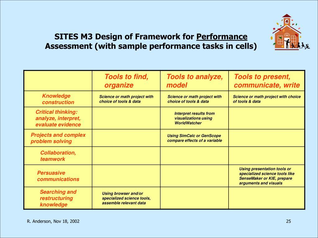 SITES M3 Design of Framework for