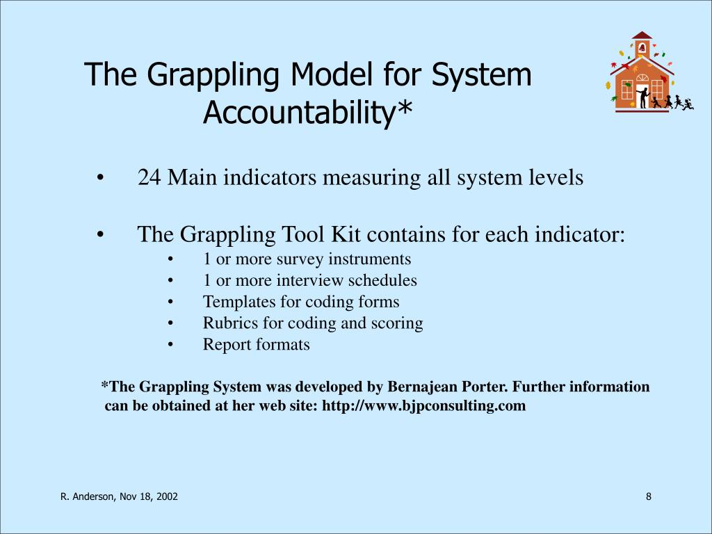 The Grappling Model for System Accountability*