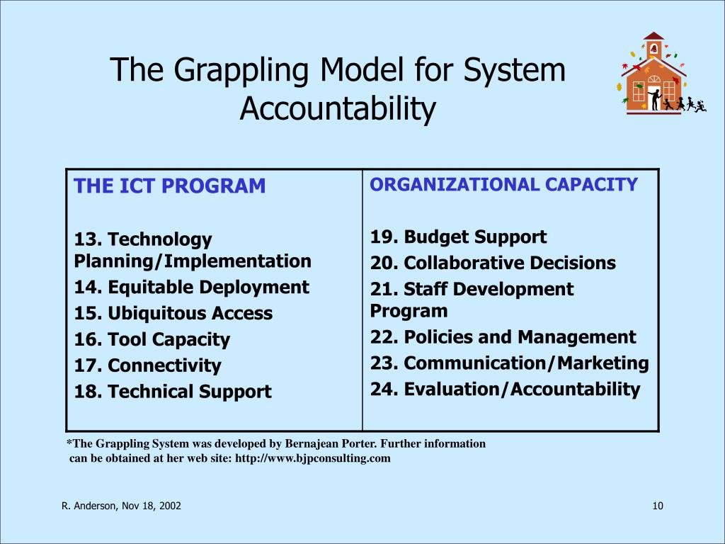 The Grappling Model for System Accountability