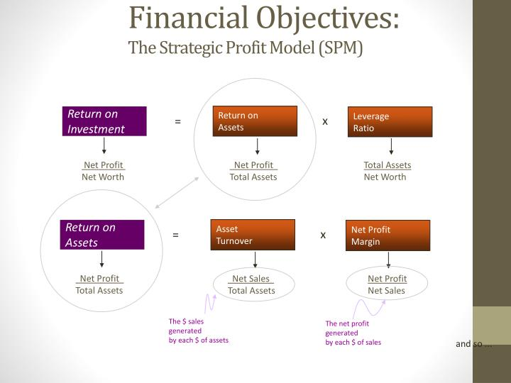 strategic financial analysis