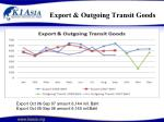 export outgoing transit goods