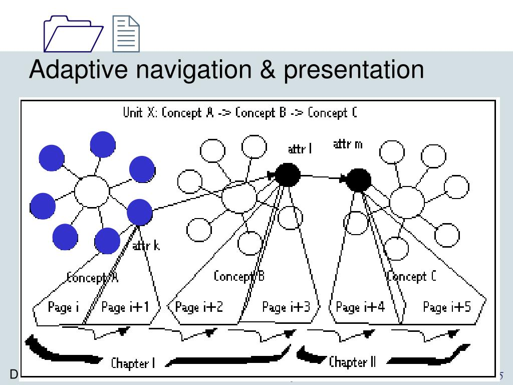 Adaptive navigation & presentation