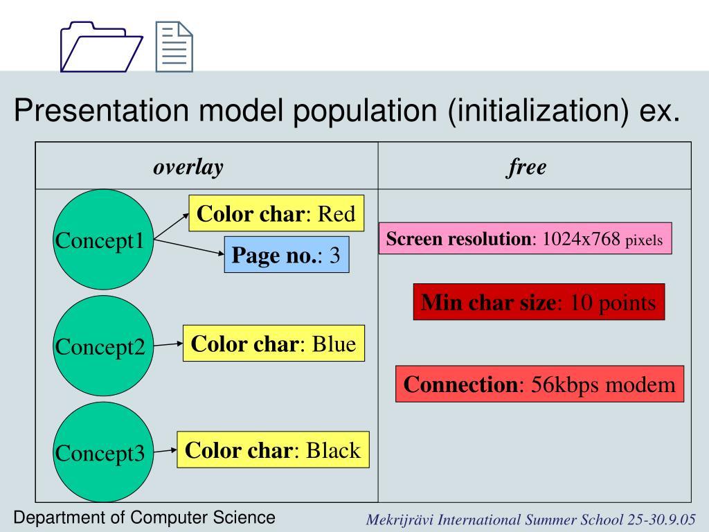 Presentation model population (initialization) ex.