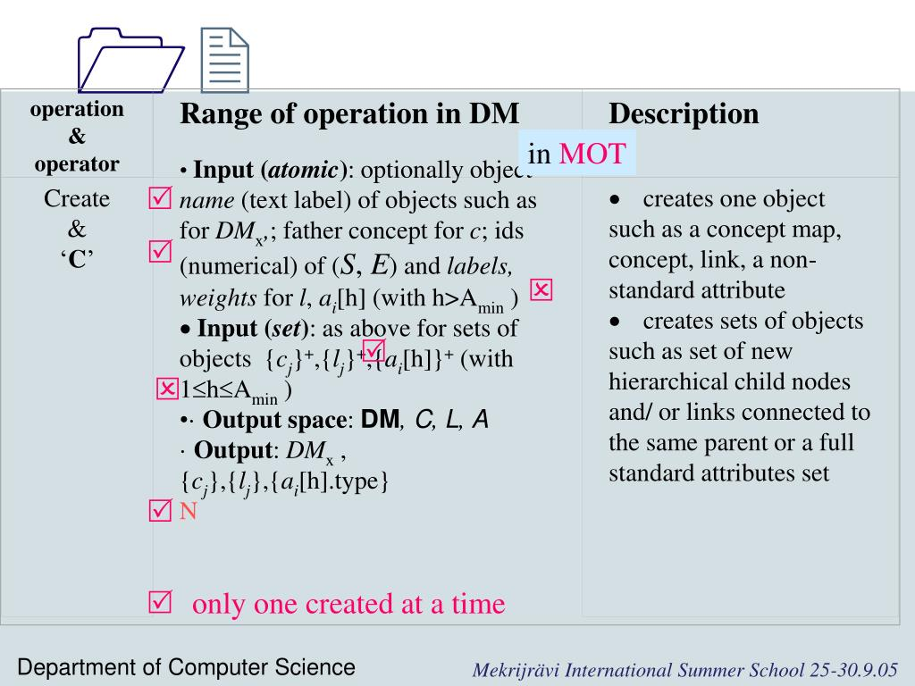 operation & operator