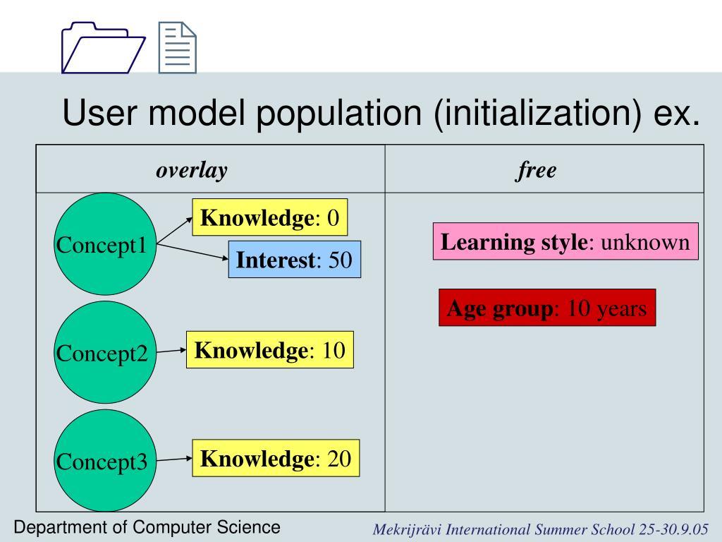 User model population (initialization) ex.