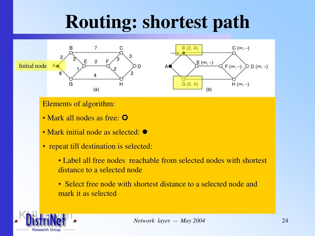 PPT - Computer Networks PowerPoint Presentation - ID:1131630