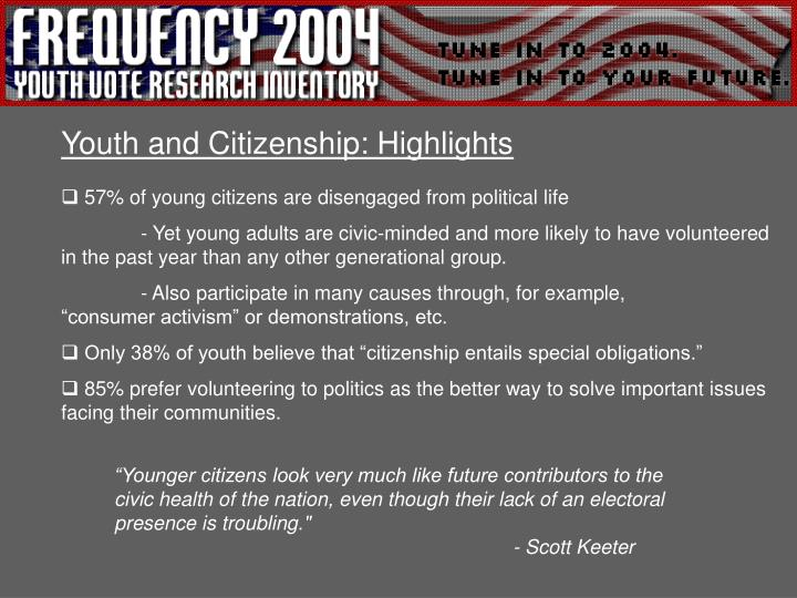 Youth and Citizenship: Highlights