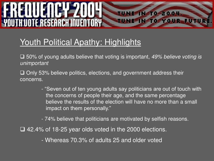 Youth Political Apathy: Highlights
