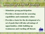 benefits of a swot analysis