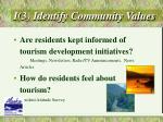 i 3 identify community values