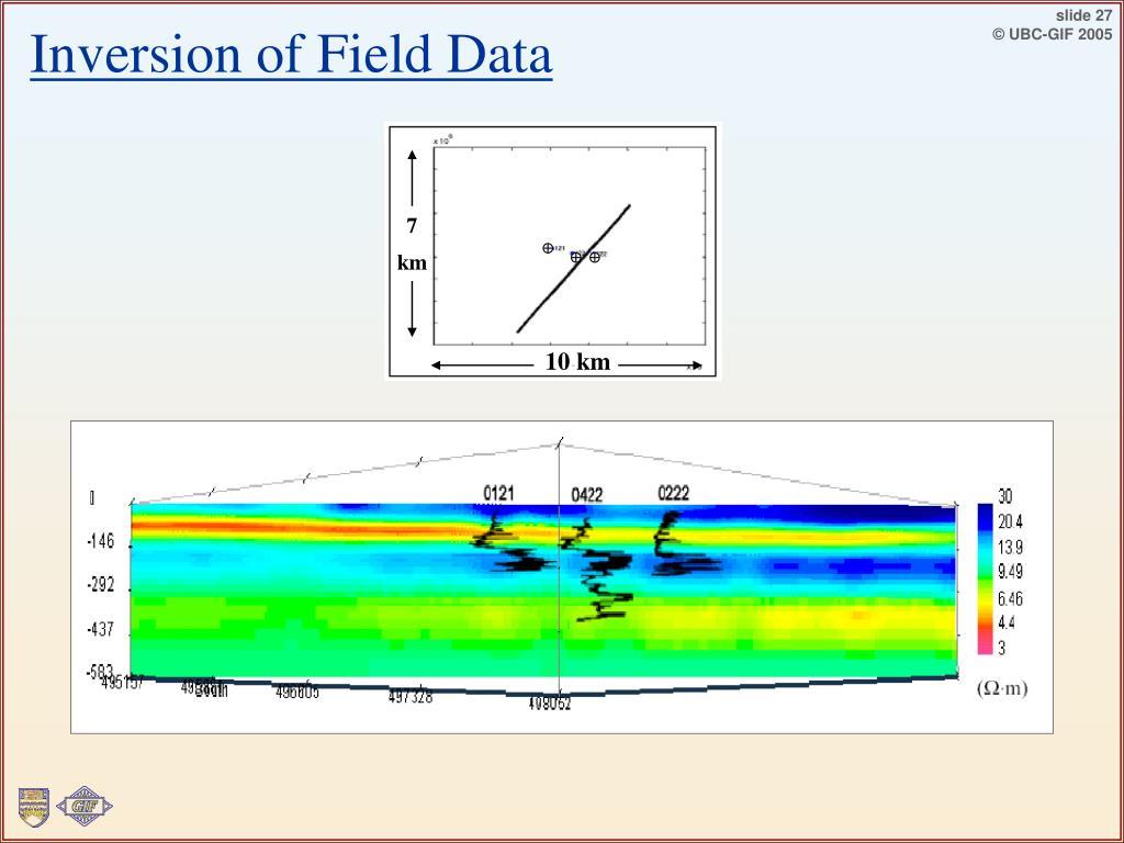 Inversion of Field Data