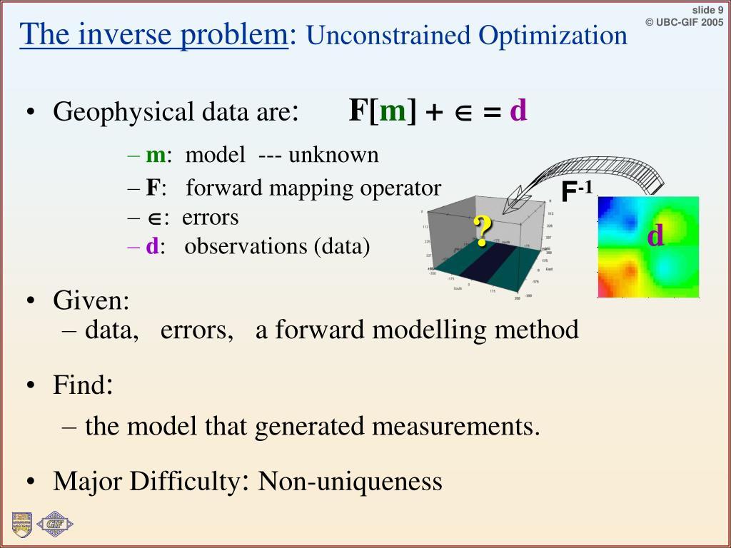The inverse problem