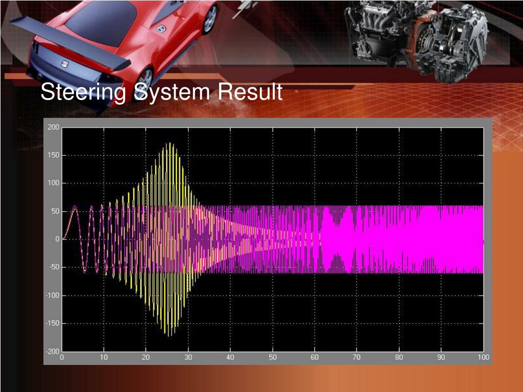 Steering System Result
