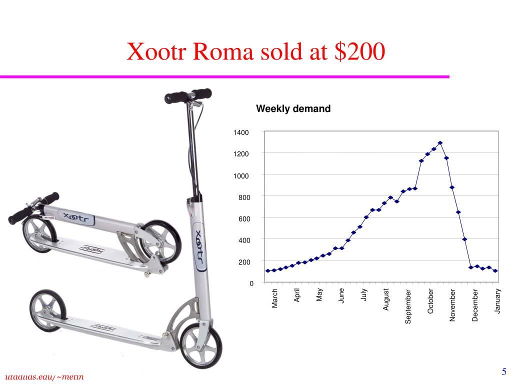 Xootr Roma sold at $200
