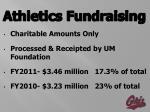 athletics fundraising