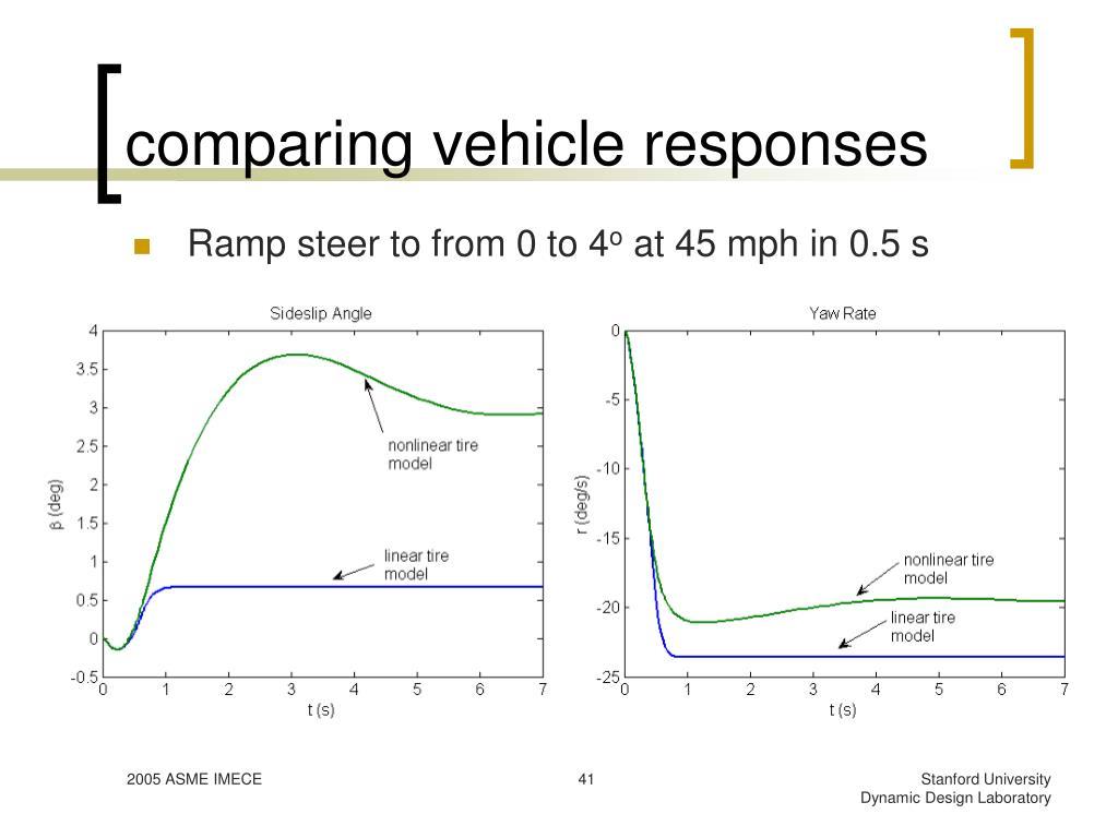 comparing vehicle responses