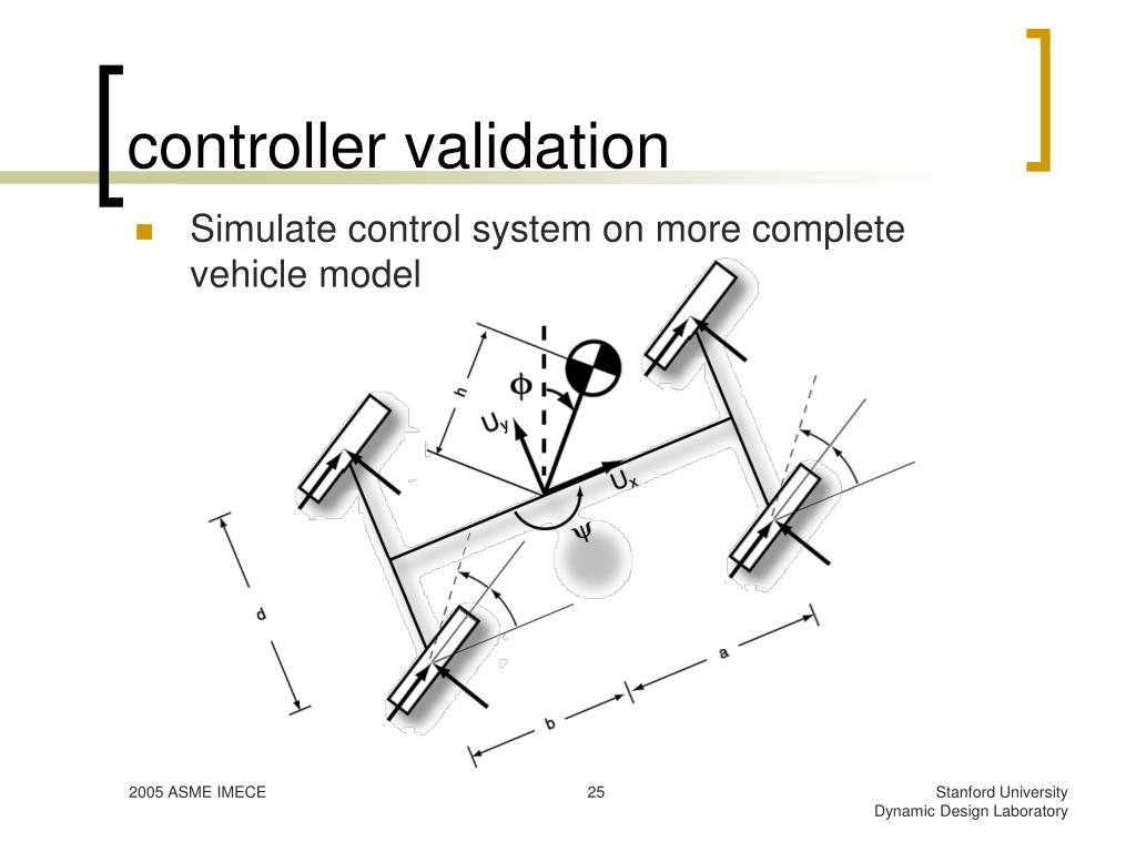 controller validation