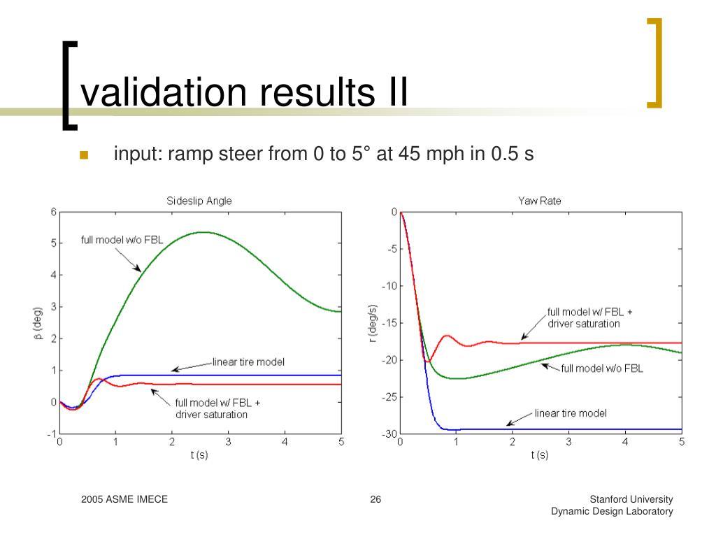 validation results II