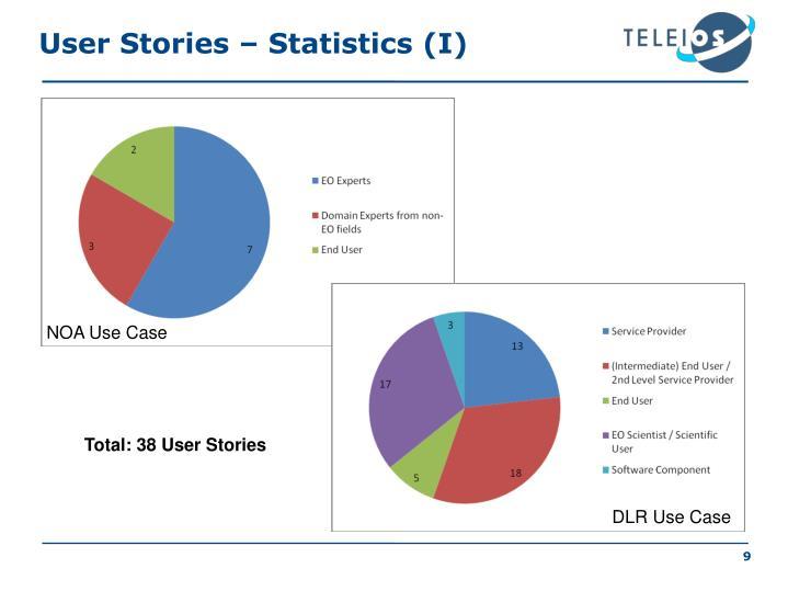 User Stories –