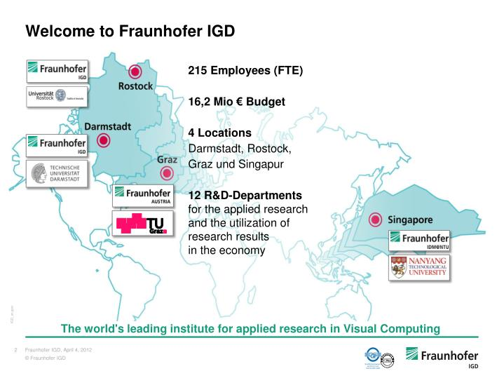Welcome to fraunhofer igd