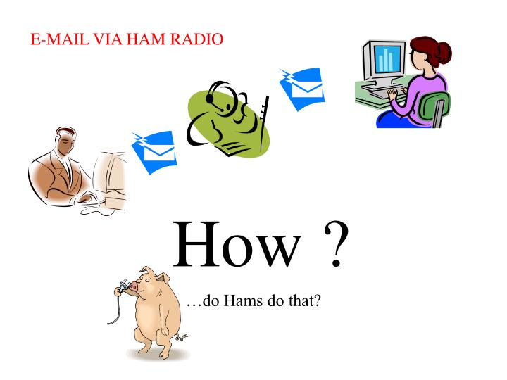 E-MAIL VIA HAM RADIO