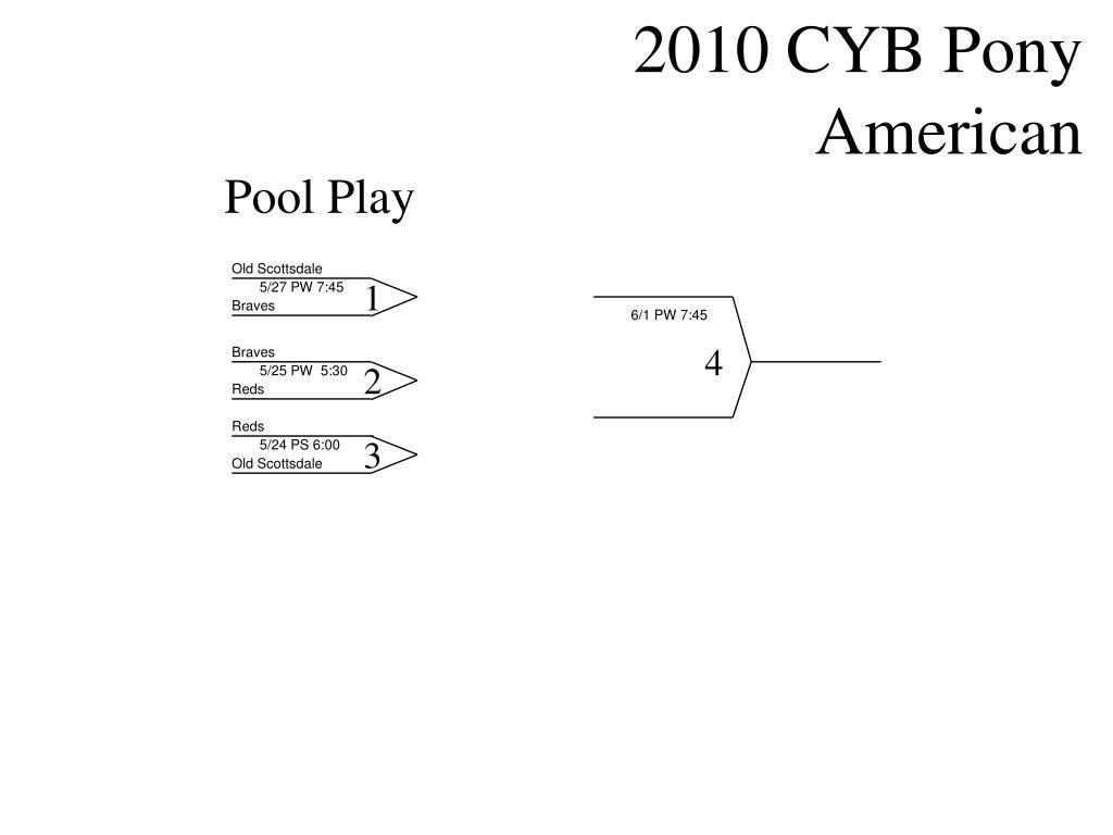 2010 CYB Pony American