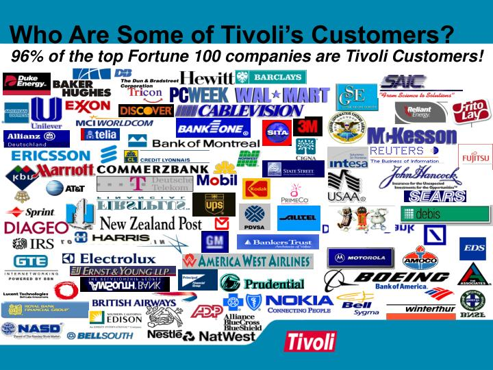 Who Are Some of Tivoli's Customers?