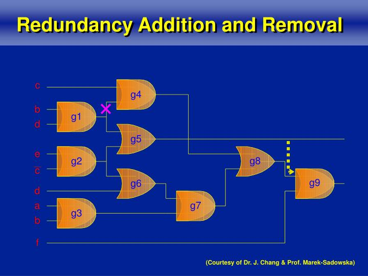 redundancy addition and removal n.