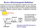 review electromagnetic radiation