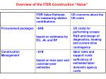 overview of the iter construction value