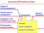 upcoming iter related activities6