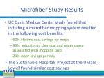 microfiber study results