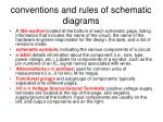 conventions and rules of schematic diagrams