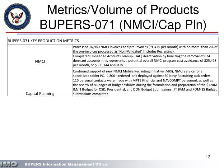 Metrics/Volume of Products
