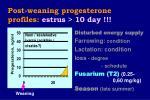 post weaning progesterone profiles estrus 10 day