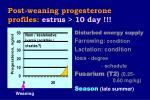post weaning progesterone profiles estrus 10 day36