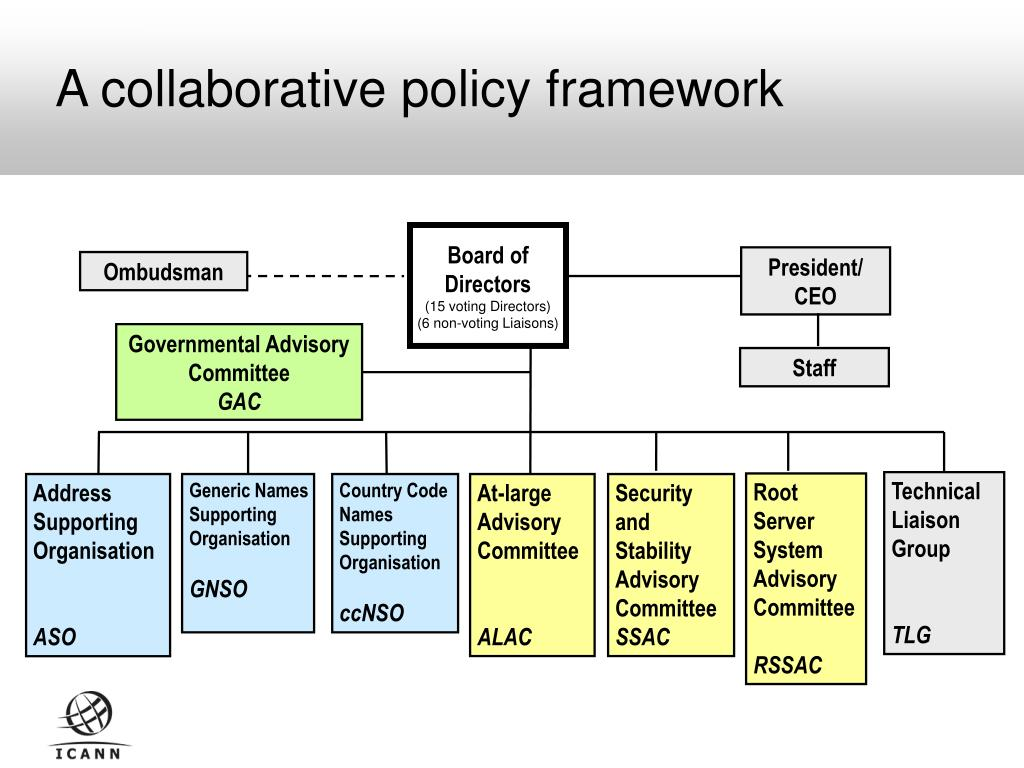 A collaborative policy framework