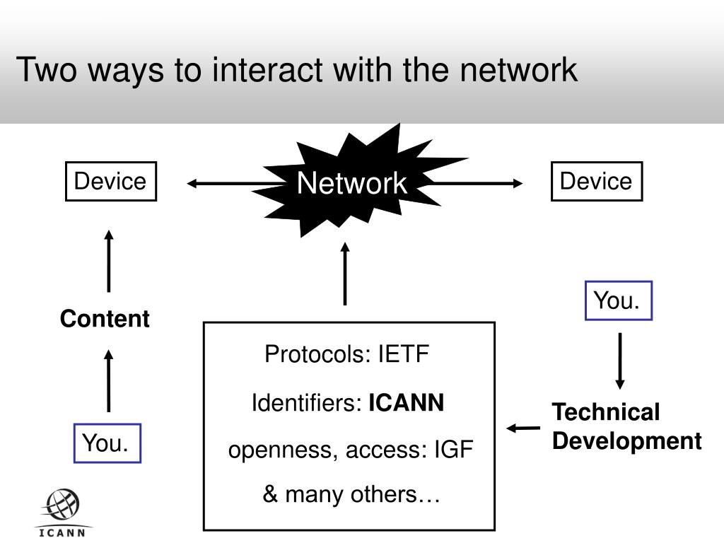 Two ways to interact with the network