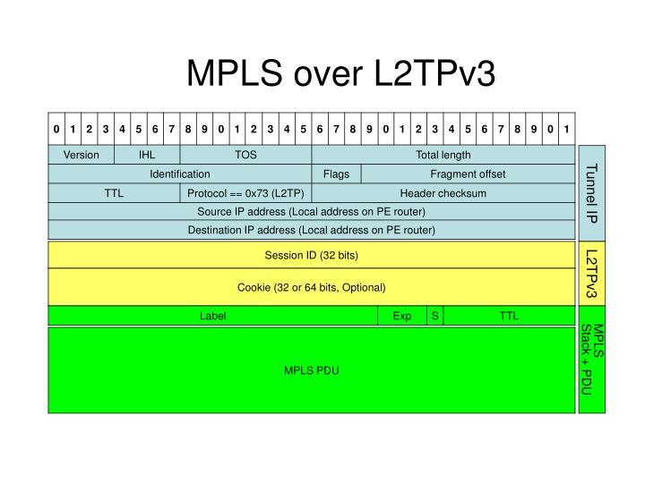 MPLS over L2TPv3