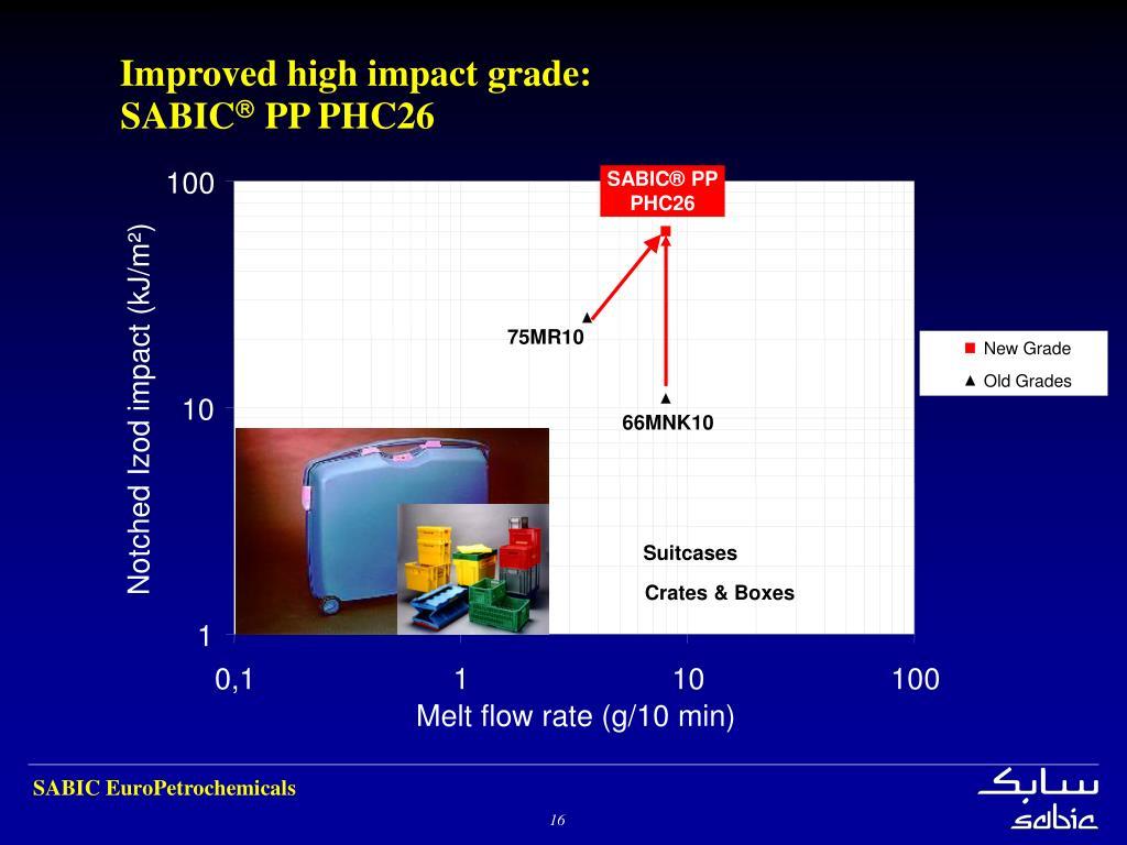 PPT - New developments in Polypropylene grades PowerPoint