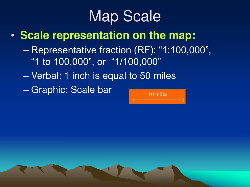 Graphic Scale Bar