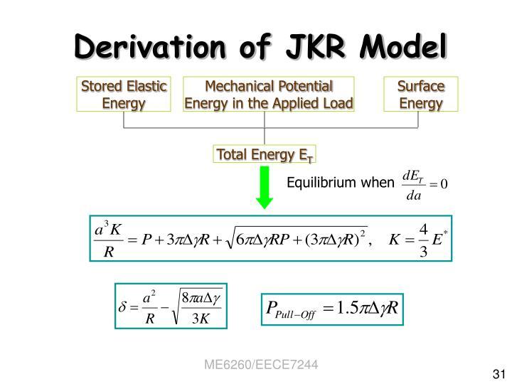 Derivation of JKR Model