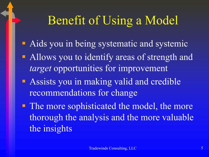 Benefit of Using a Model